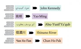BASIS – Rosette Name Translator (RNT)