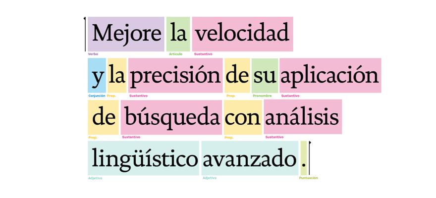BASIS – Rosette Base Linguistics (RBL)